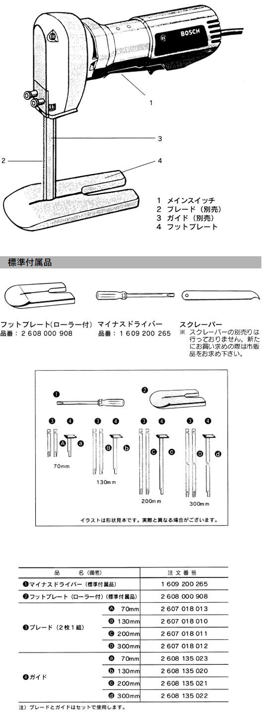 GSG-300 付属品説明画像